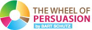 Wheel of Persuasion – over 200 Online Persuasion Techniques (by Bart Schutz)